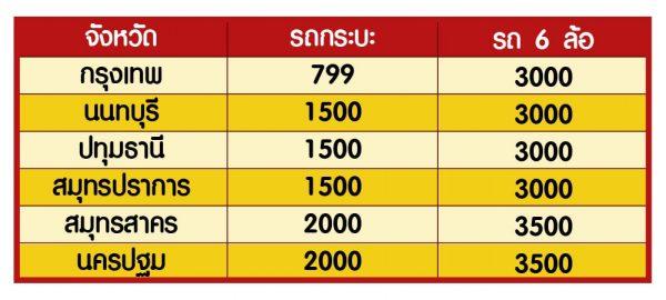 สั่งสินค้าจากจีน 1688 ค่าบริการ        600x270